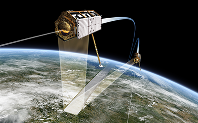 Earth Observation Equipment